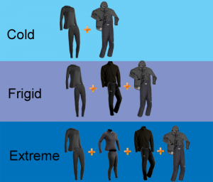 Layering for winter temperatures
